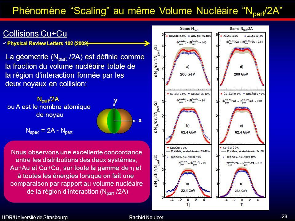Phénomène Scaling au même Volume Nucléaire Npart/2A