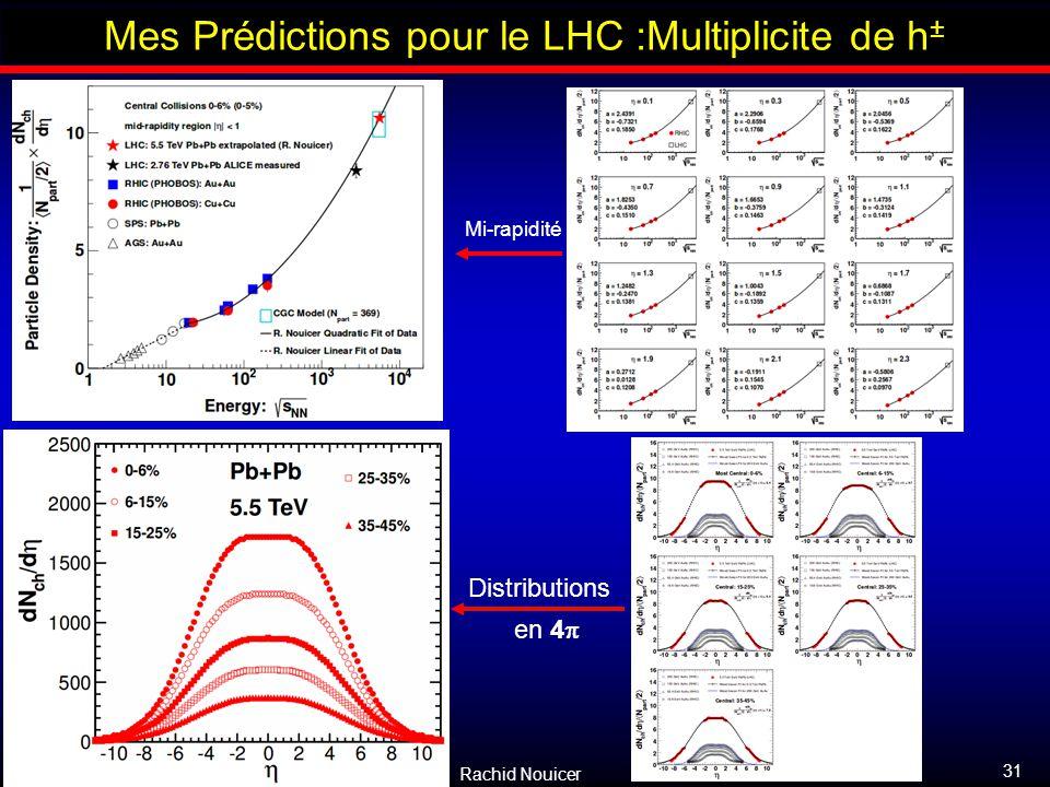 Mes Prédictions pour le LHC :Multiplicite de h±