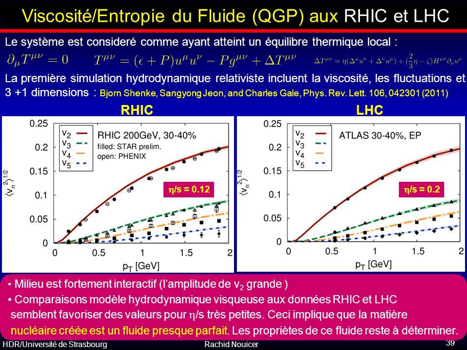Viscosité/Entropie du Fluide (QGP) aux RHIC et LHC