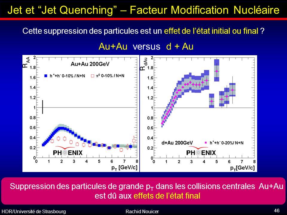 Jet et Jet Quenching – Facteur Modification Nucléaire
