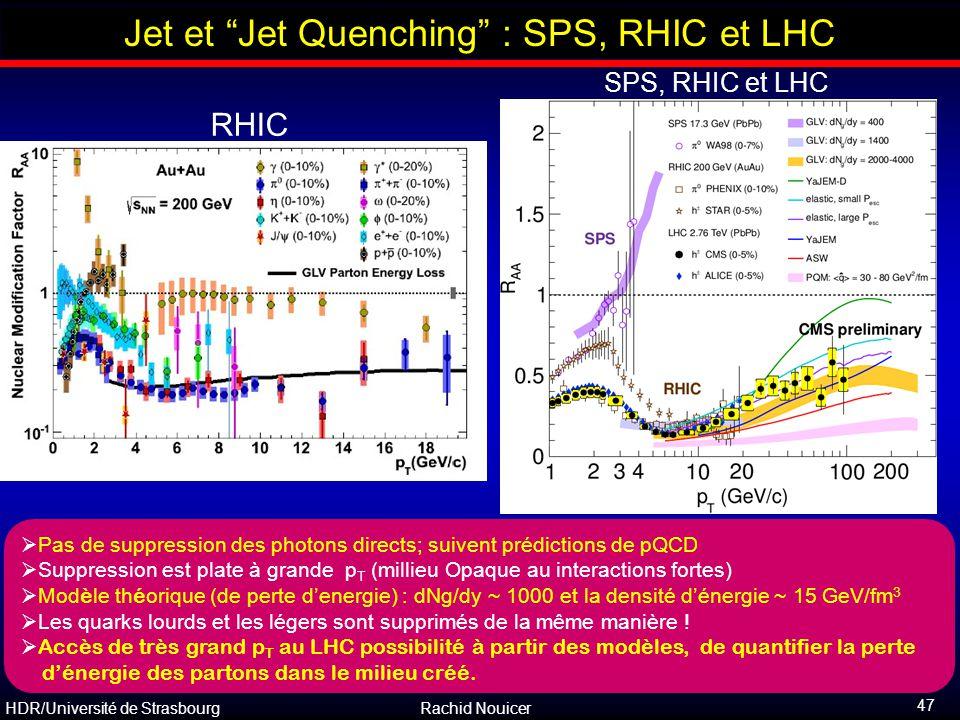 Jet et Jet Quenching : SPS, RHIC et LHC