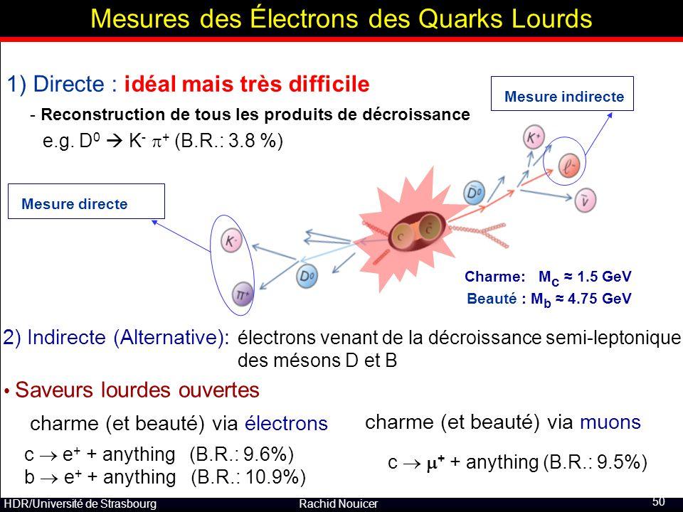 Mesures des Électrons des Quarks Lourds