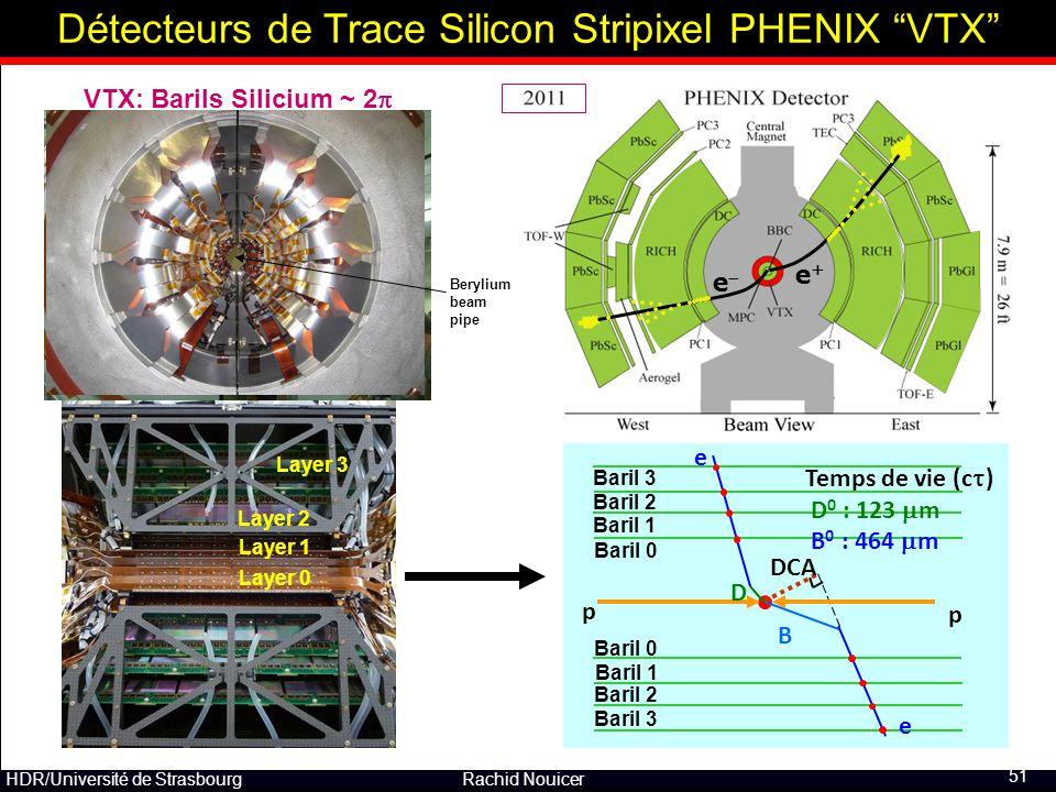 Détecteurs de Trace Silicon Stripixel PHENIX VTX