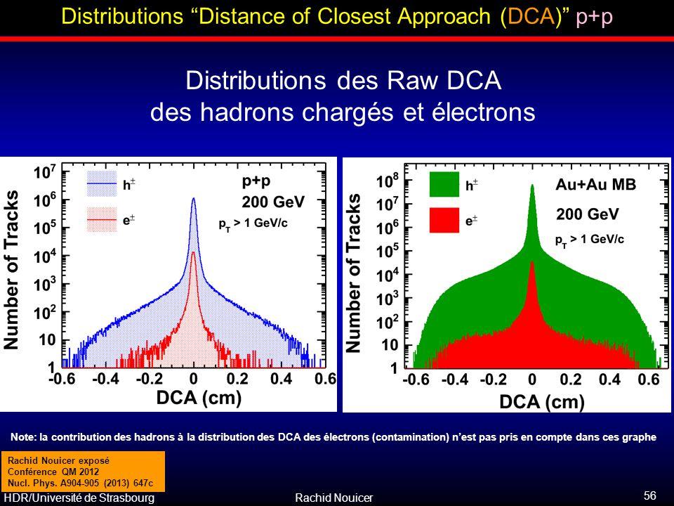 Distributions des Raw DCA des hadrons chargés et électrons