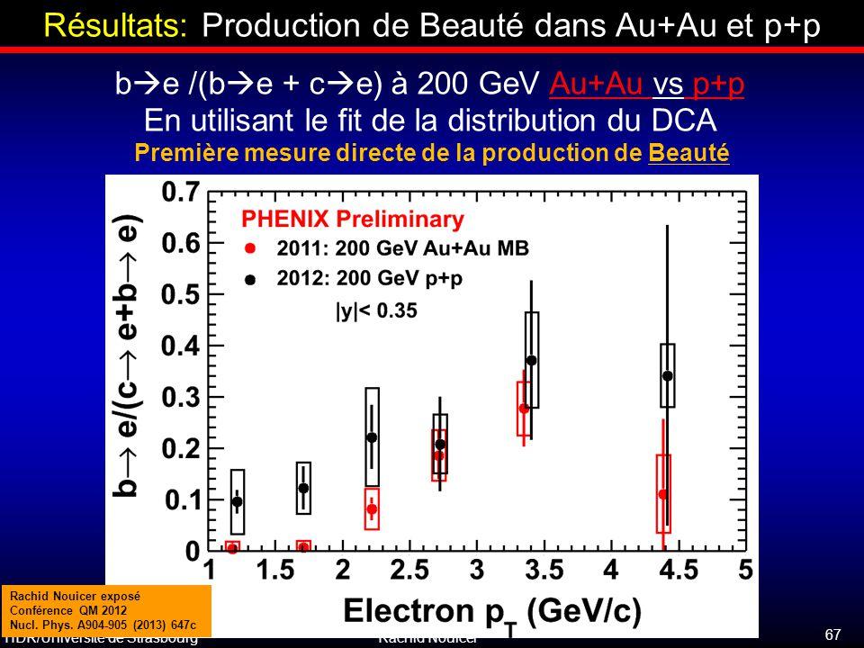 Résultats: Production de Beauté dans Au+Au et p+p