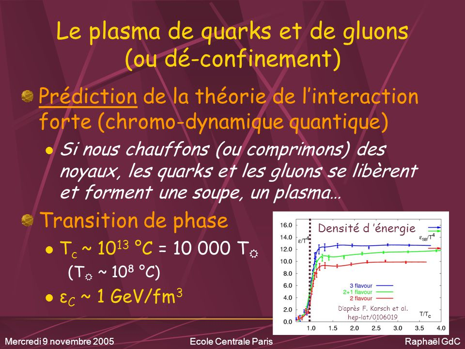 Le plasma de quarks et de gluons (ou dé-confinement)