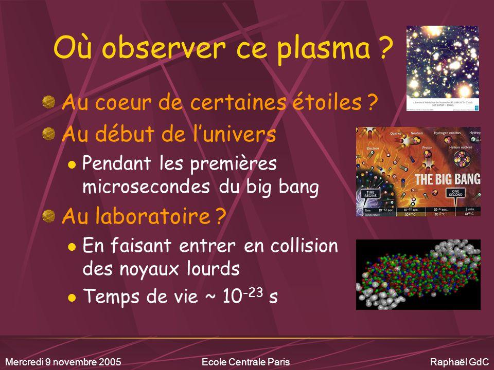 Où observer ce plasma Au coeur de certaines étoiles