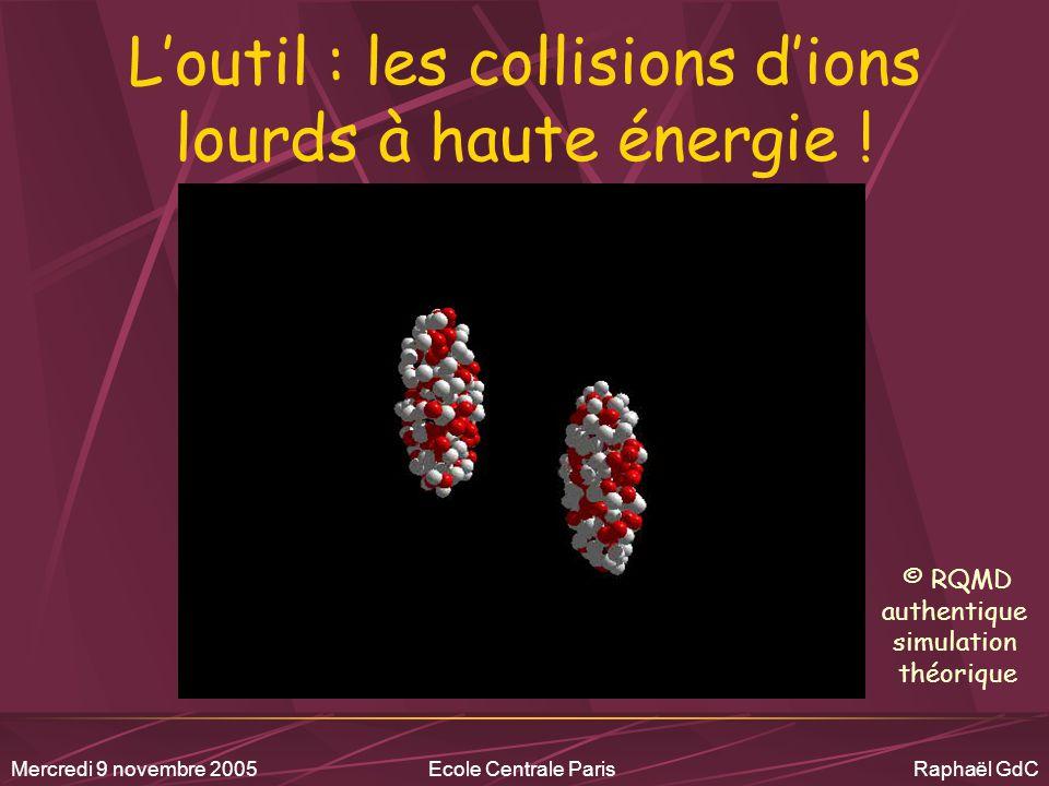 L'outil : les collisions d'ions lourds à haute énergie !