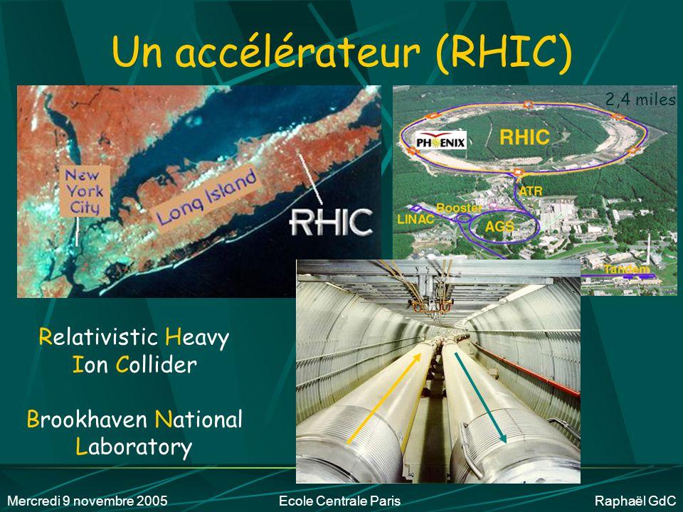 Un accélérateur (RHIC)