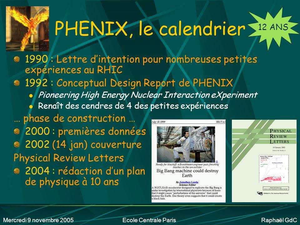12 ANS PHENIX, le calendrier. 1990 : Lettre d'intention pour nombreuses petites expériences au RHIC.