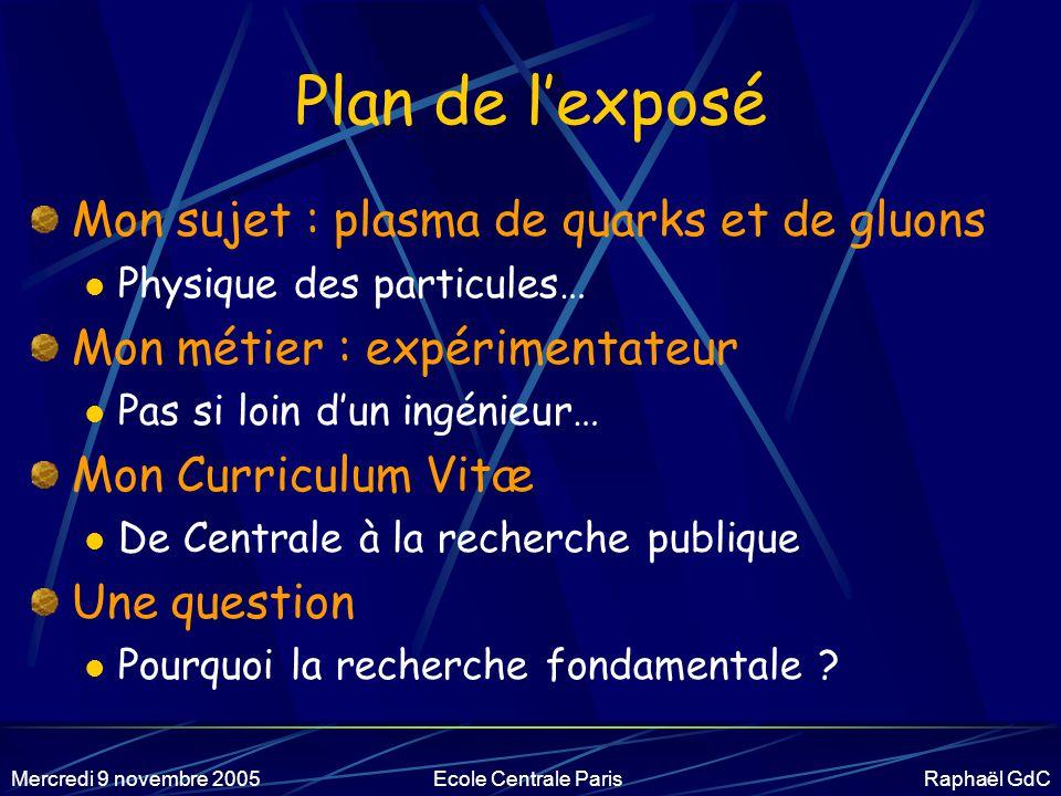 Plan de l'exposé Mon sujet : plasma de quarks et de gluons