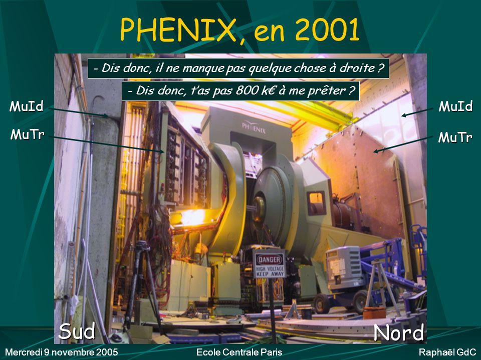 PHENIX, en 2001 Sud Nord MuId MuId MuTr MuTr