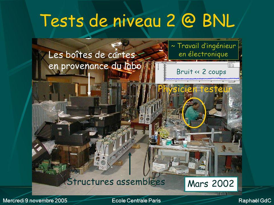 Tests de niveau 2 @ BNL Les boîtes de cartes en provenance du labo