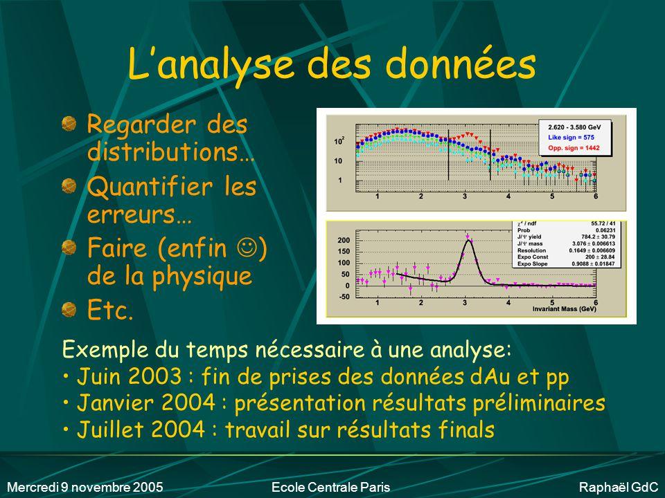 L'analyse des données Regarder des distributions…