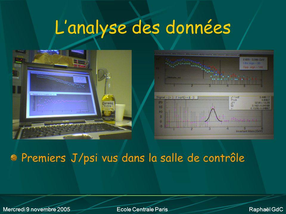 L'analyse des données Premiers J/psi vus dans la salle de contrôle