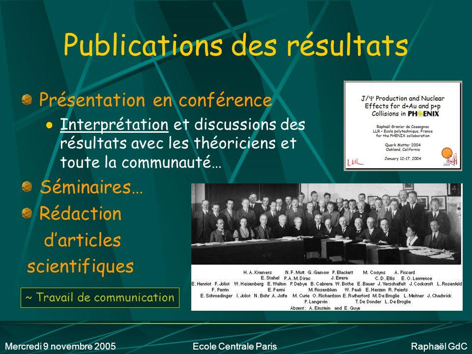 Publications des résultats