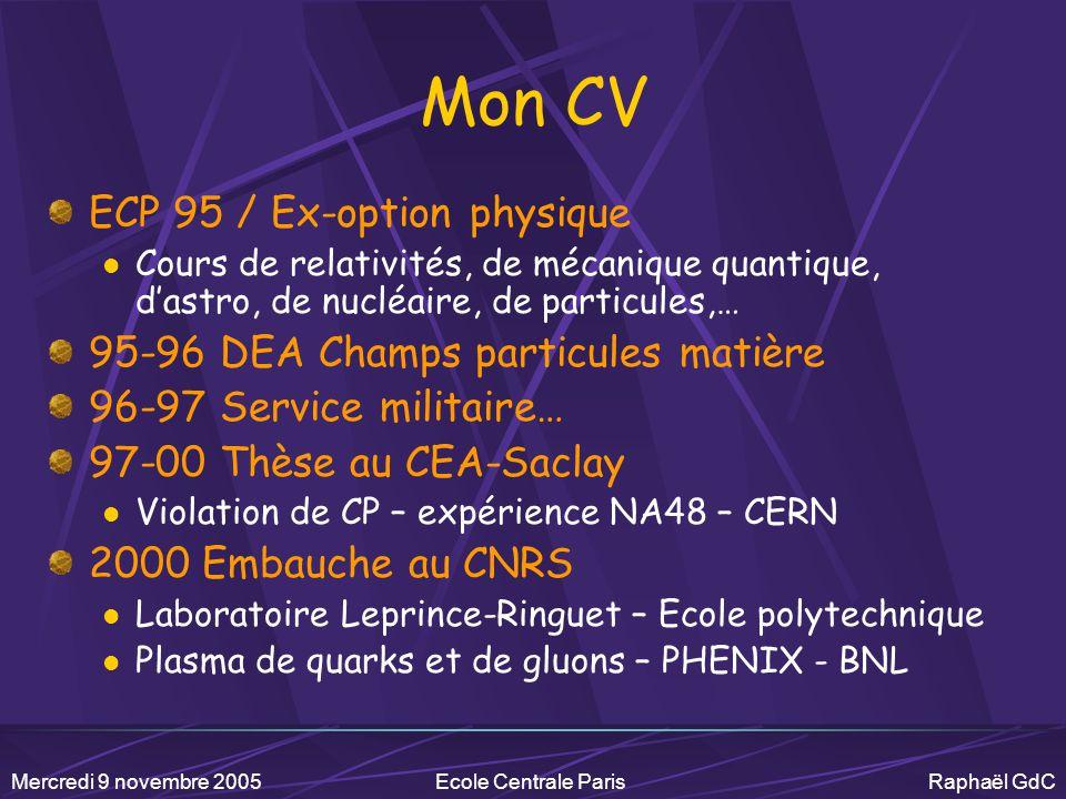 Mon CV ECP 95 / Ex-option physique 95-96 DEA Champs particules matière