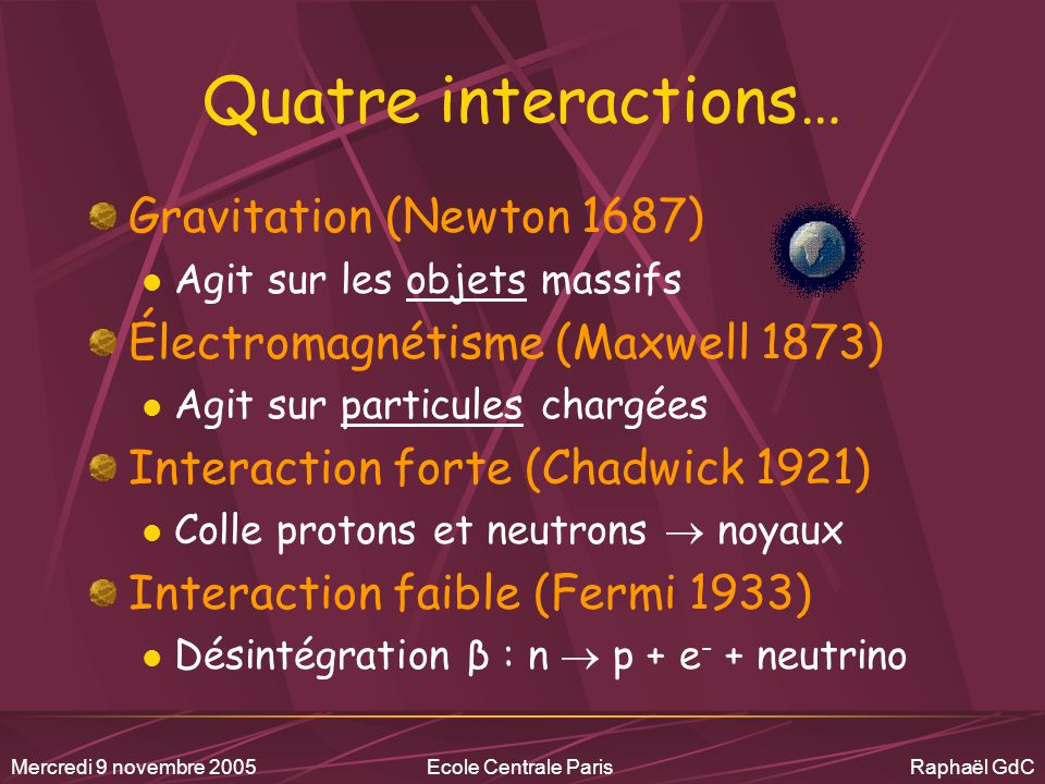 Quatre interactions… Gravitation (Newton 1687)
