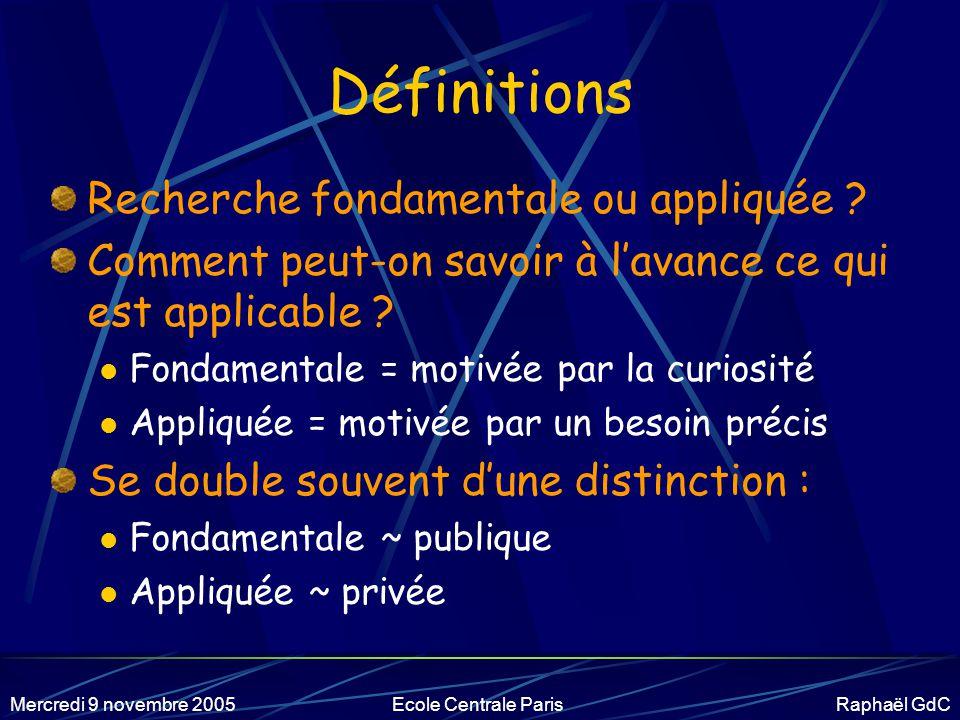 Définitions Recherche fondamentale ou appliquée