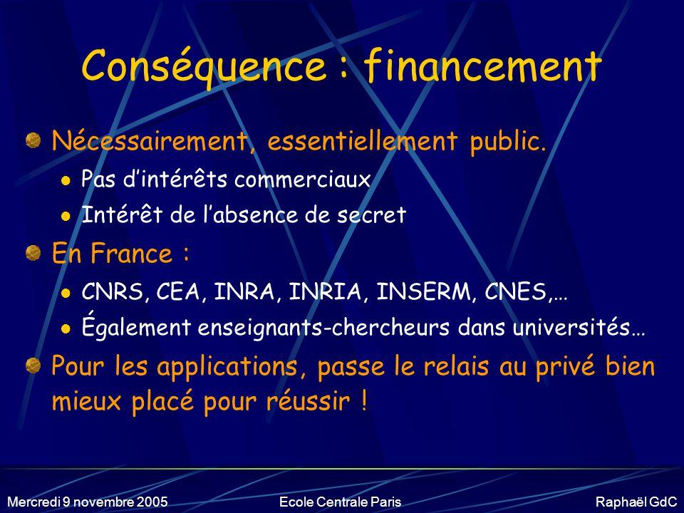 Conséquence : financement