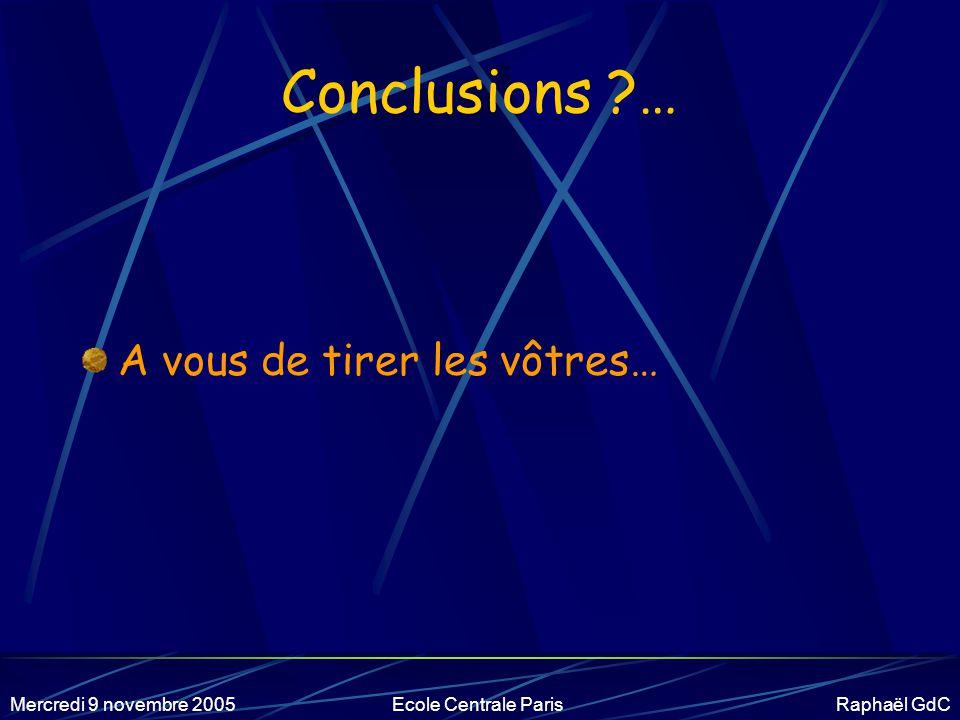 Conclusions … A vous de tirer les vôtres… Mercredi 9 novembre 2005