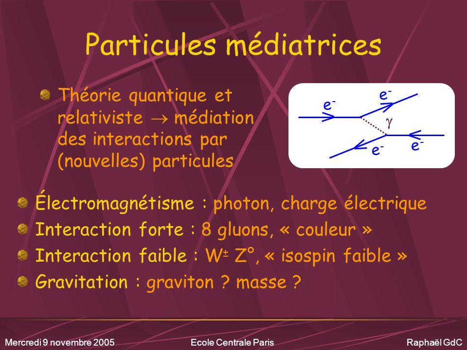 Particules médiatrices