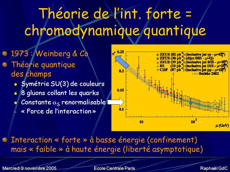 Théorie de l'int. forte = chromodynamique quantique
