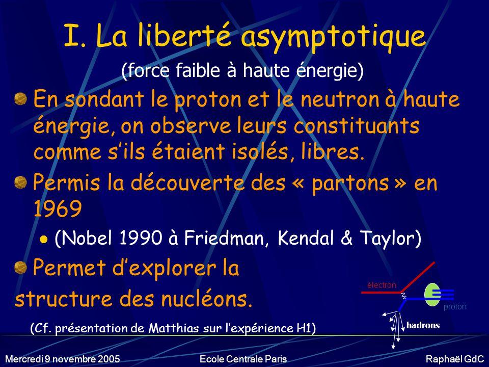 I. La liberté asymptotique