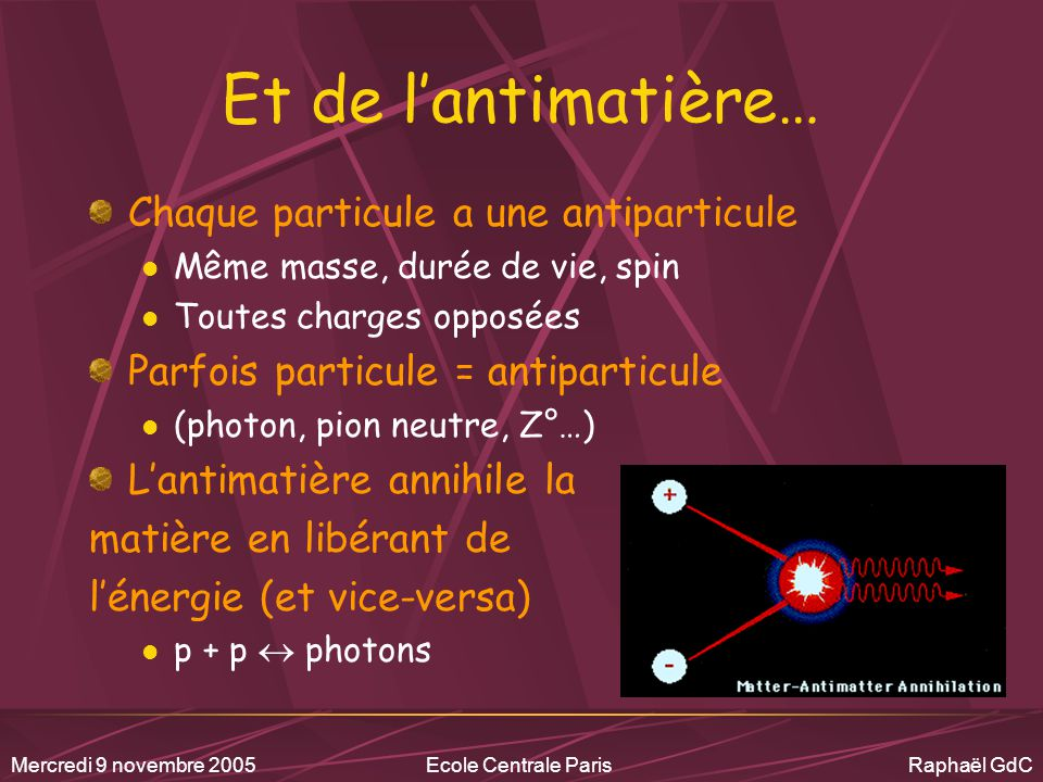 Et de l'antimatière… Chaque particule a une antiparticule
