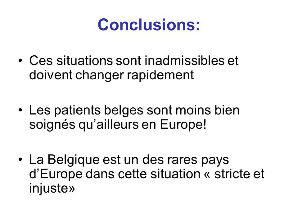 Conclusions: Ces situations sont inadmissibles et doivent changer rapidement. Les patients belges sont moins bien soignés qu'ailleurs en Europe!