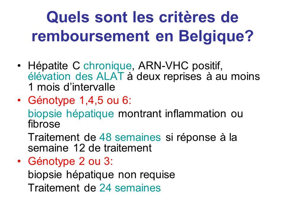 Quels sont les critères de remboursement en Belgique