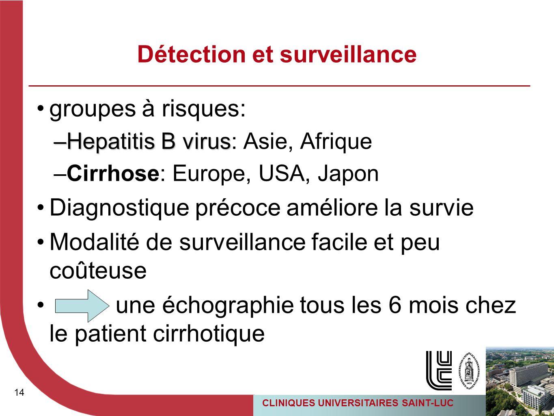 Détection et surveillance