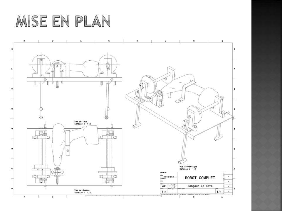 Mise en plan