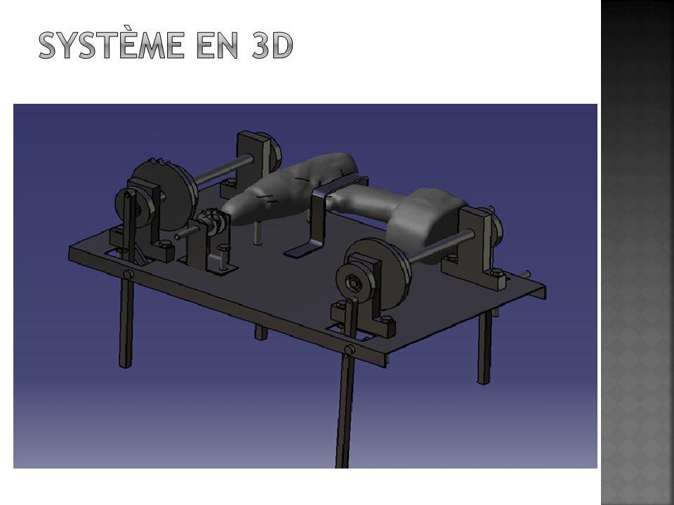Système en 3D