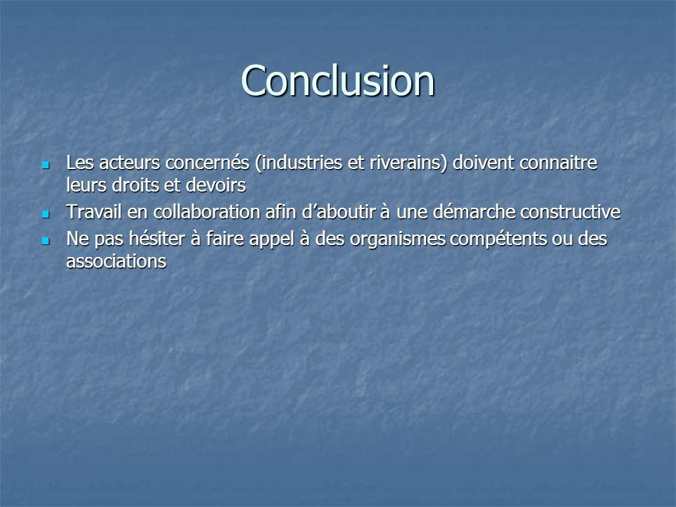 Conclusion Les acteurs concernés (industries et riverains) doivent connaitre leurs droits et devoirs.