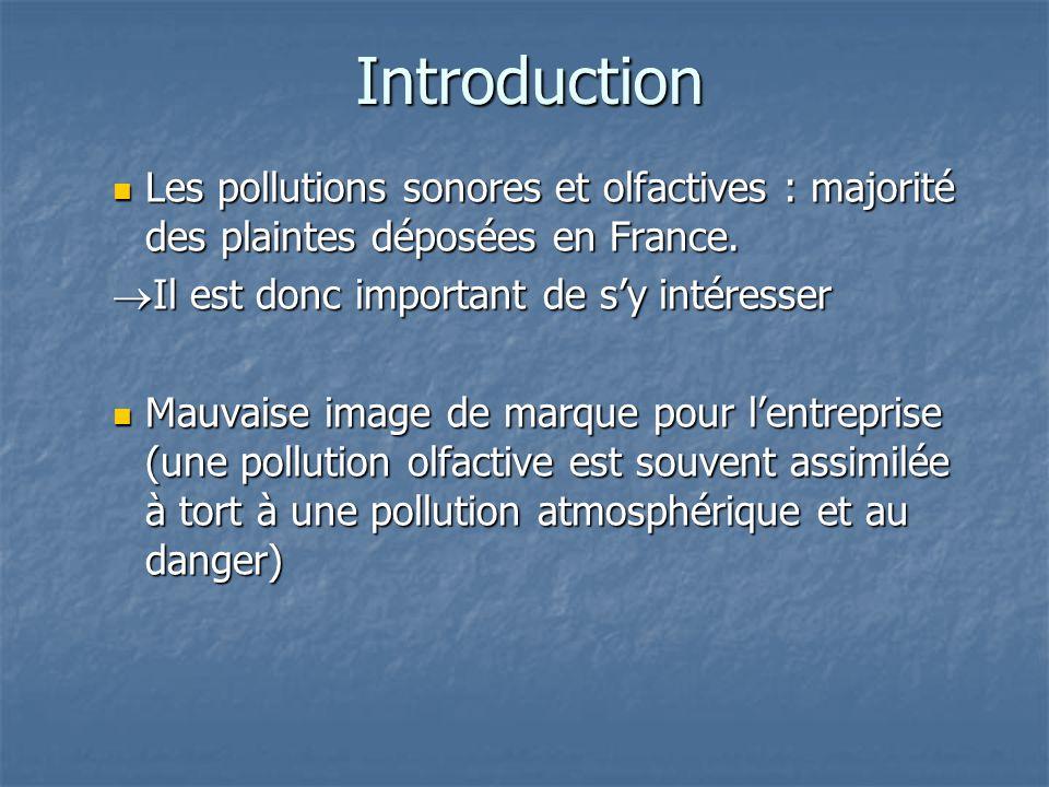 Introduction Les pollutions sonores et olfactives : majorité des plaintes déposées en France. Il est donc important de s'y intéresser.
