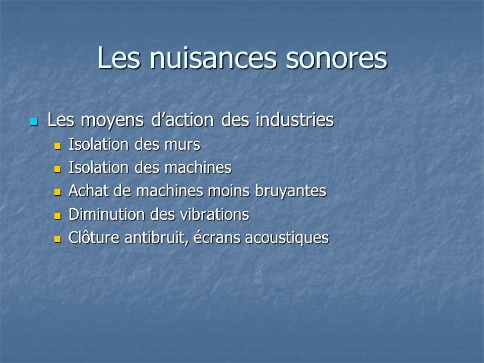 Les nuisances sonores Les moyens d'action des industries