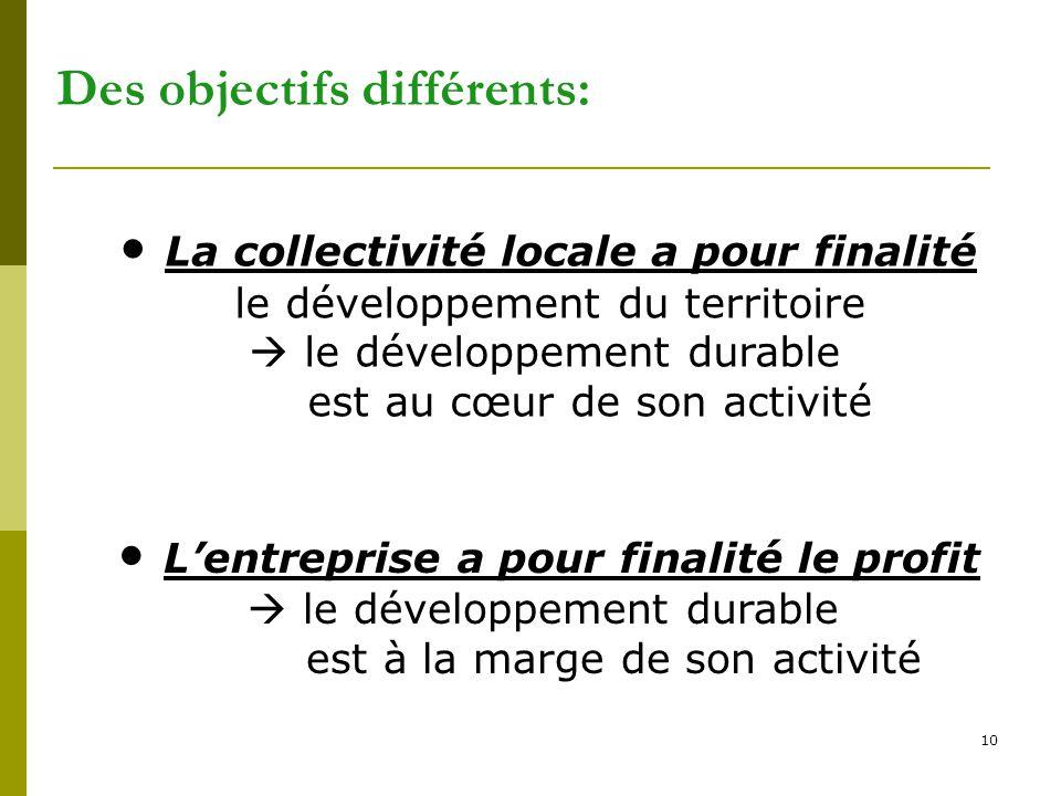 Des objectifs différents: