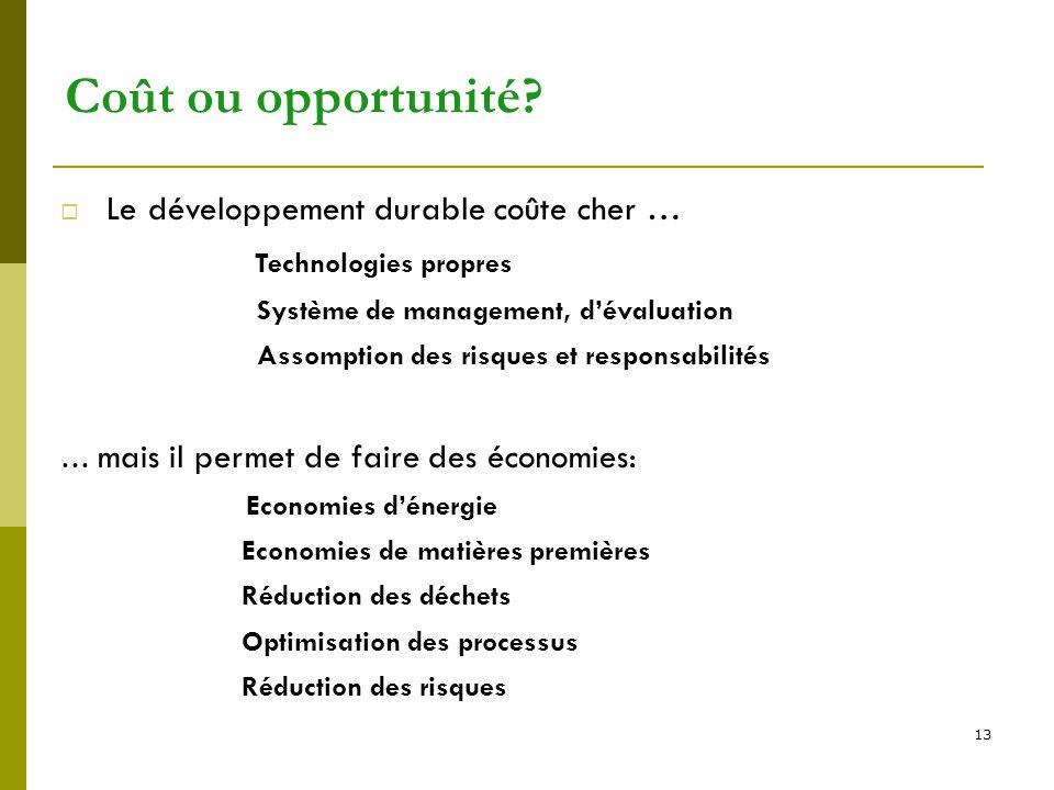 Coût ou opportunité Le développement durable coûte cher …