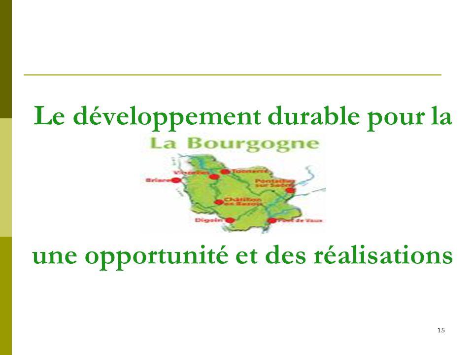 Le développement durable pour la une opportunité et des réalisations
