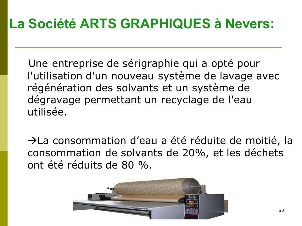La Société ARTS GRAPHIQUES à Nevers: