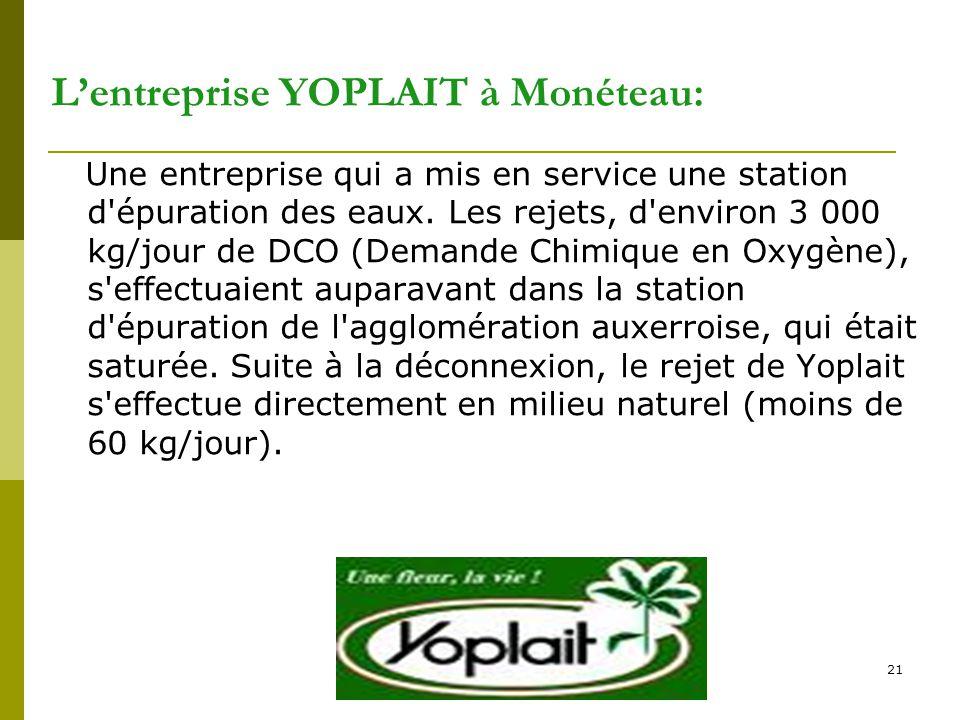 L'entreprise YOPLAIT à Monéteau: