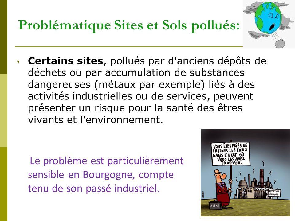 Problématique Sites et Sols pollués: