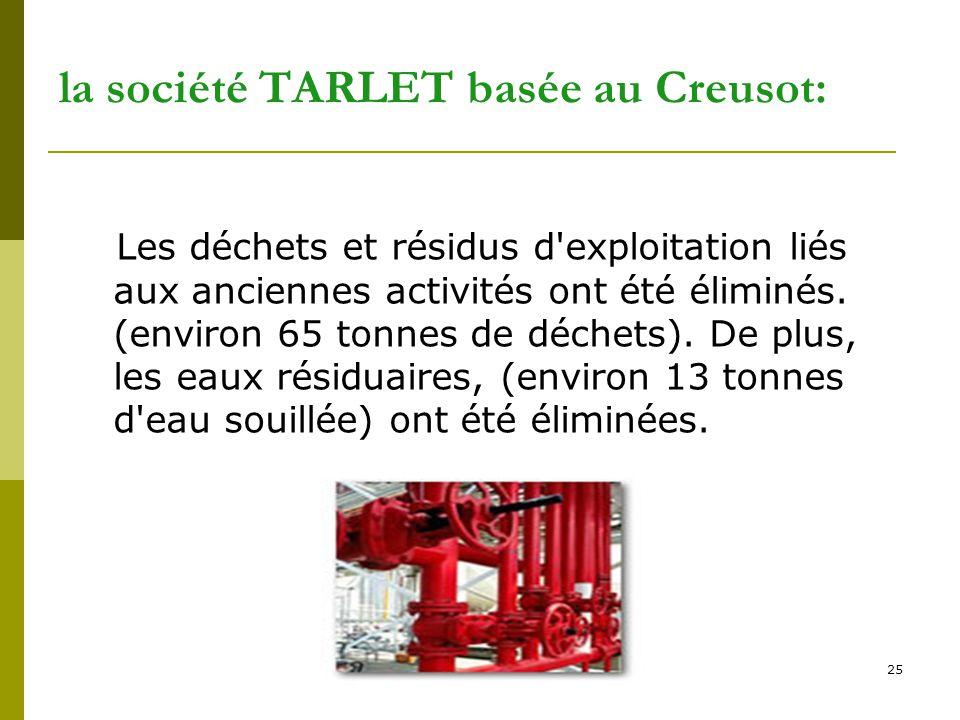 la société TARLET basée au Creusot: