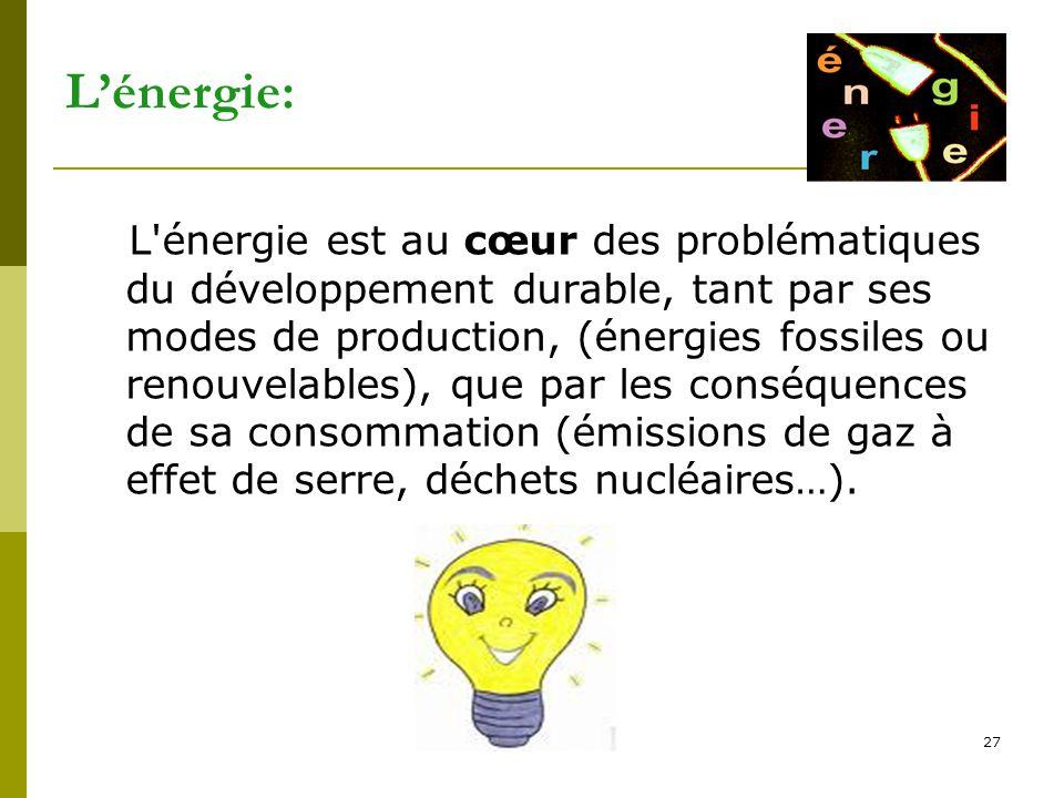 D L'énergie: