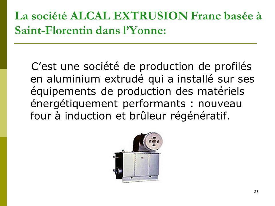 La société ALCAL EXTRUSION Franc basée à Saint-Florentin dans l'Yonne: