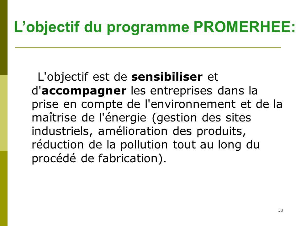 L'objectif du programme PROMERHEE: