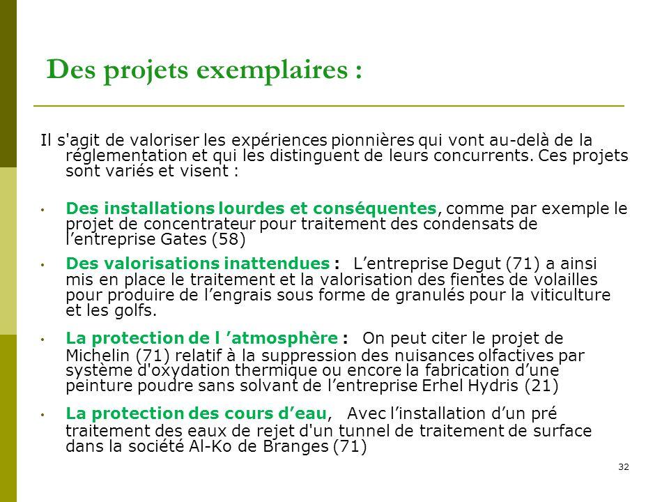 Des projets exemplaires :