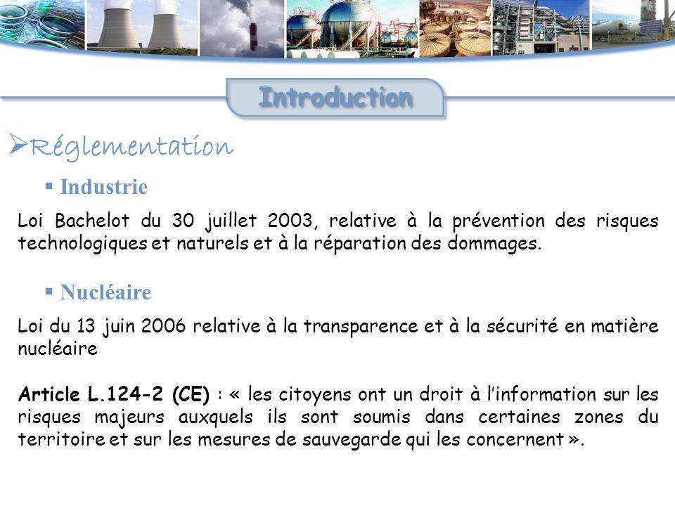Réglementation Introduction Industrie Nucléaire
