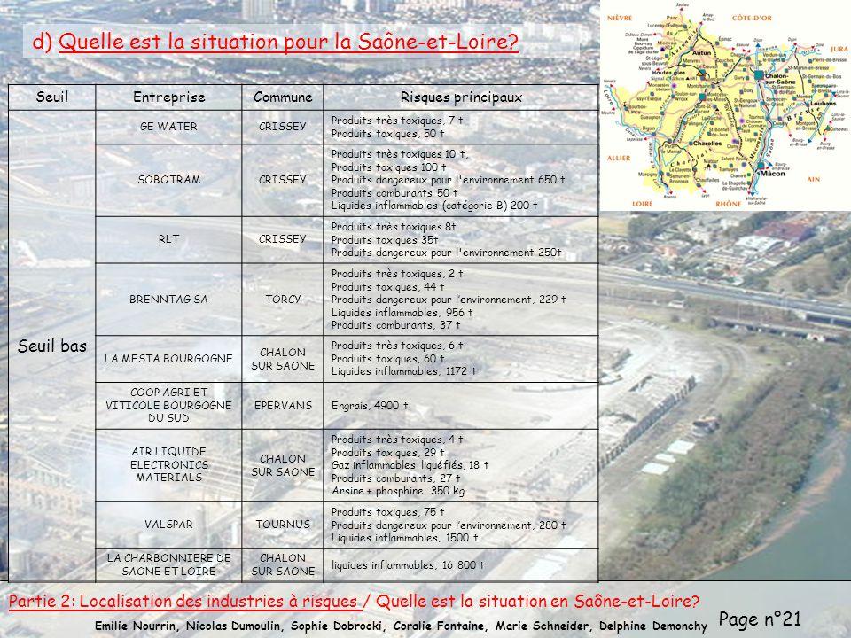 d) Quelle est la situation pour la Saône-et-Loire